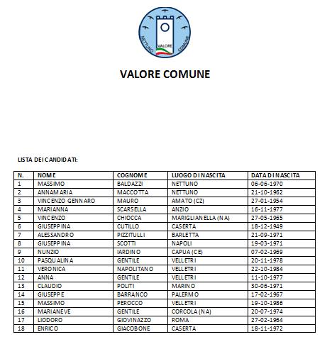 valore comune