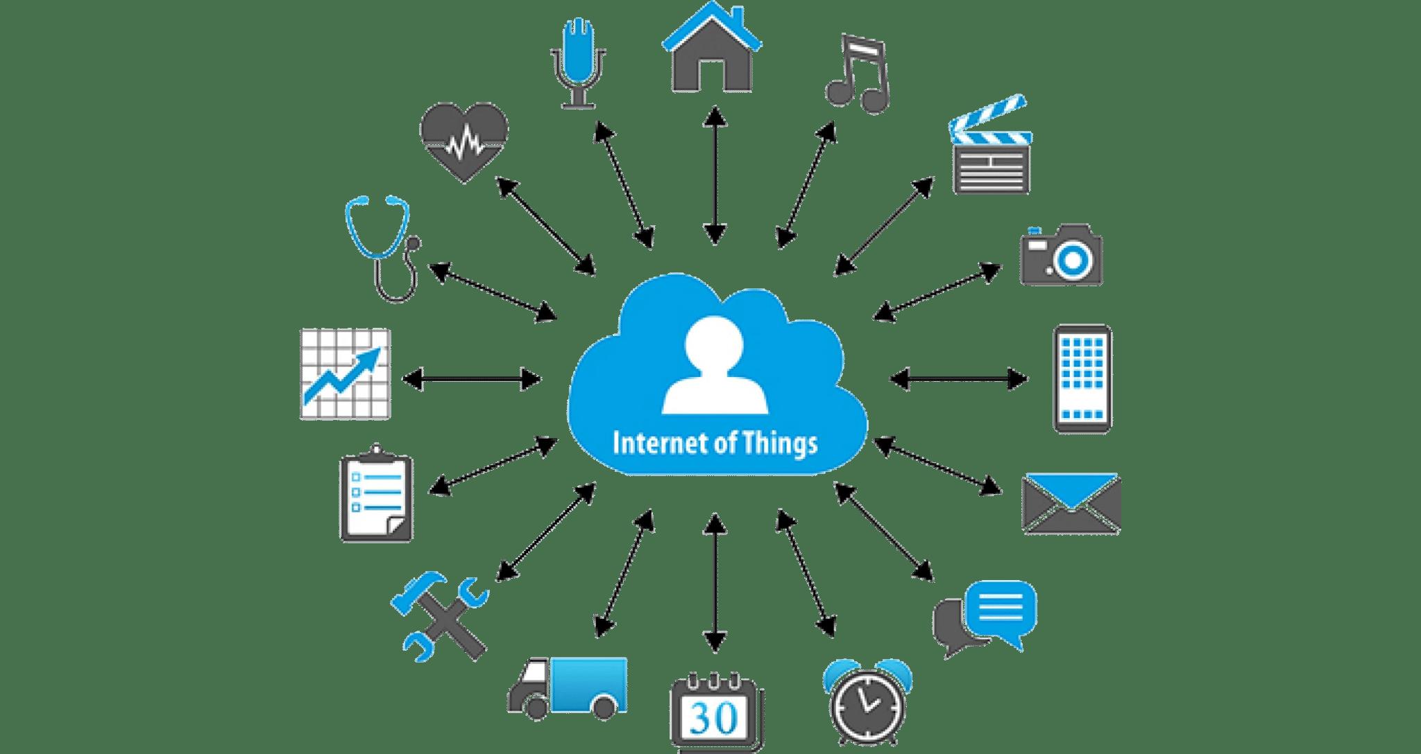 Internet of things e l'impatto sul futuro prossimo ...